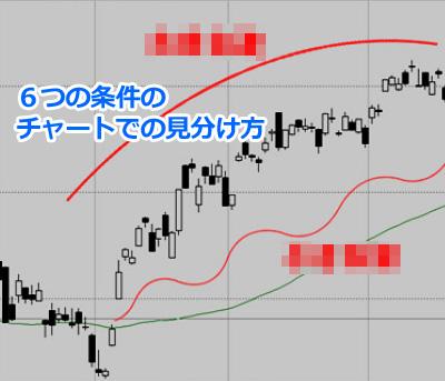 杉山てつやの株の6つの条件ネタバレ(ギリギリ)!?